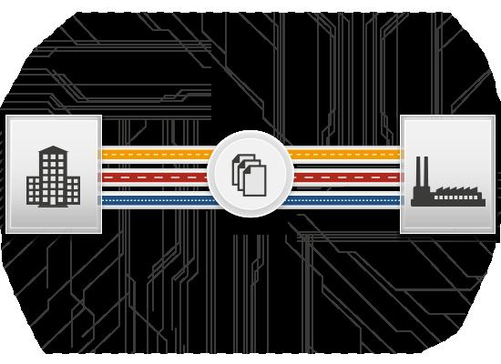 EDI-Kommunikation_IBM