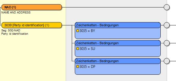 EDI-Mapping Bedingung MAPGUI