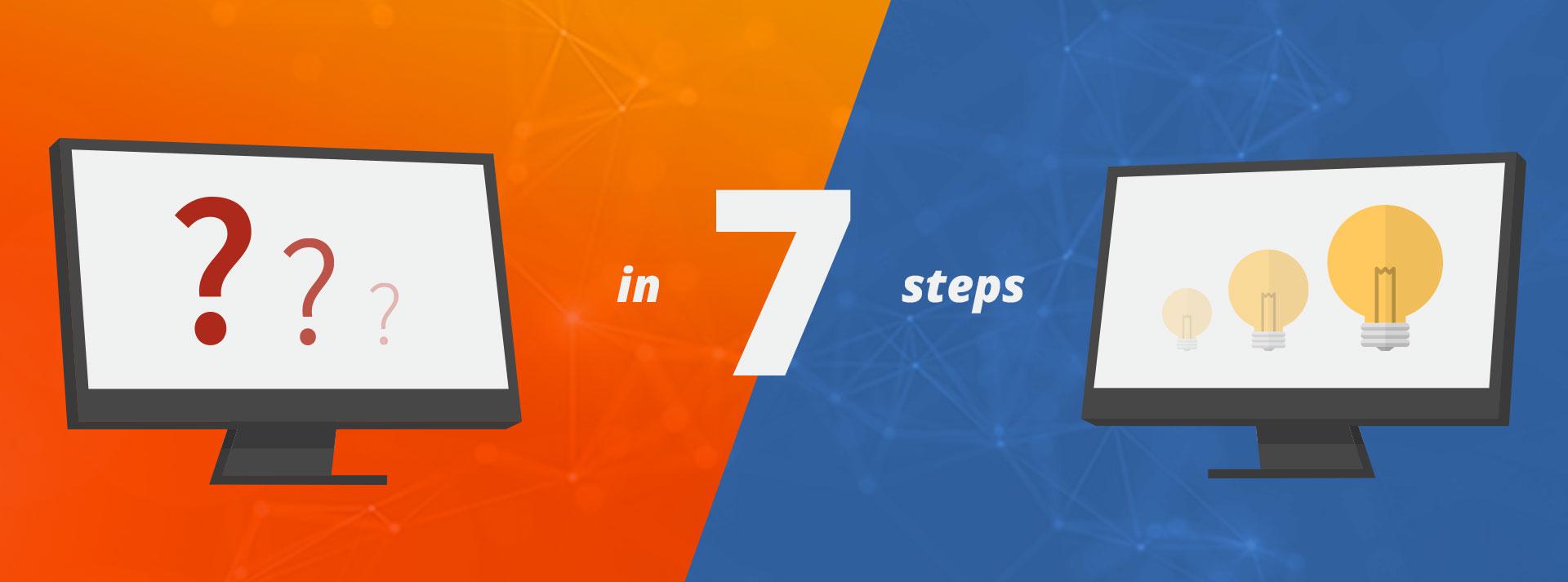 Webinar: In 7 Schritten zum EDI-Workflow