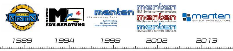 Menten GmbH Logo Timeline