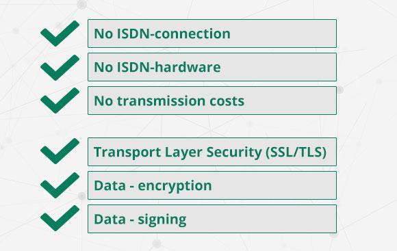 Vorteile OFTP2 EDI gegenüber Vorgänger OFTP IBM
